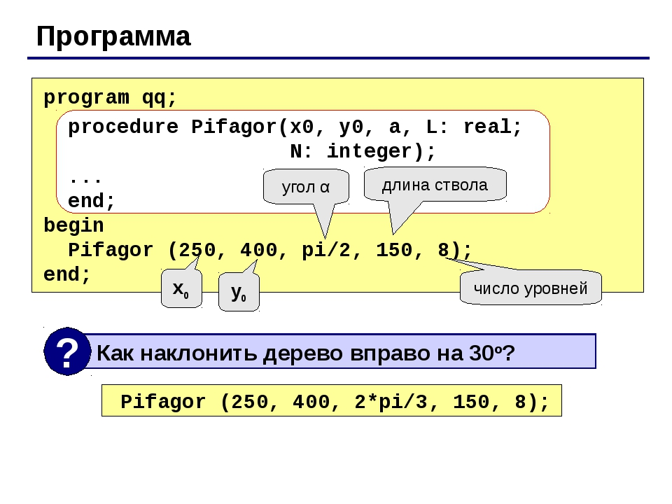 Программа program qq; procedure Pifagor(x0, y0, a, L: real; N: integer); ......