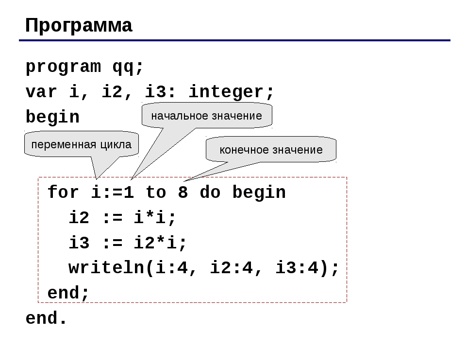 Программа program qq; var i, i2, i3: integer; begin for i:=1 to 8 do begin i2...
