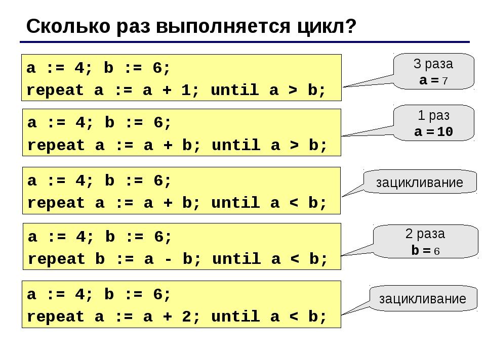 Сколько раз выполняется цикл? a := 4; b := 6; repeat a := a + 1; until a > b;...