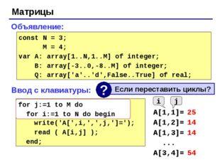 Матрицы Объявление: const N = 3; M = 4; var A: array[1..N,1..M] of integer; B