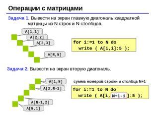 Операции с матрицами Задача 1. Вывести на экран главную диагональ квадратной