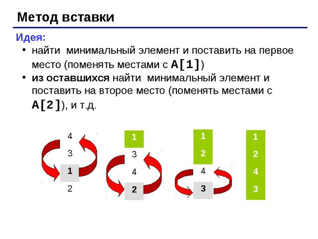 Метод вставки Идея: найти минимальный элемент и поставить на первое место (по...