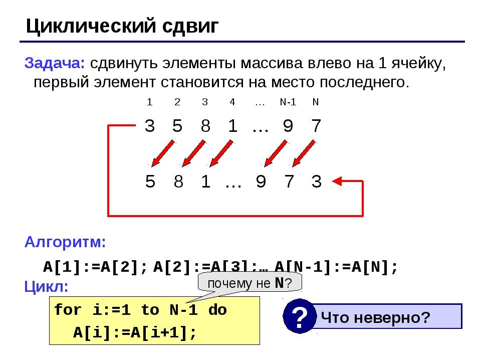 Циклический сдвиг Задача: сдвинуть элементы массива влево на 1 ячейку, первый...