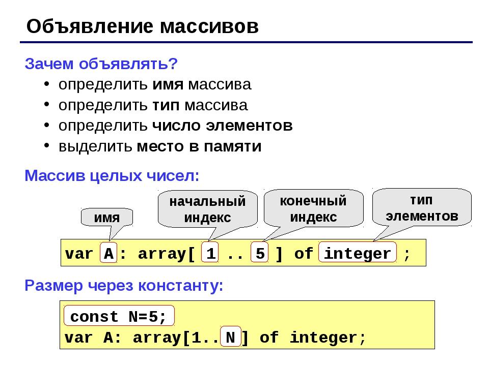 Объявление массивов Зачем объявлять? определить имя массива определить тип ма...