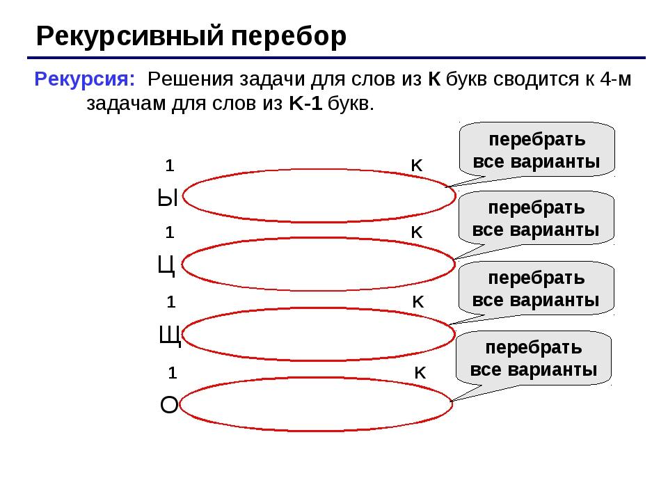Рекурсивный перебор 1 K Рекурсия: Решения задачи для слов из К букв сводится...