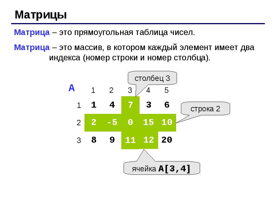 Матрицы Матрица – это прямоугольная таблица чисел. Матрица – это массив, в ко...