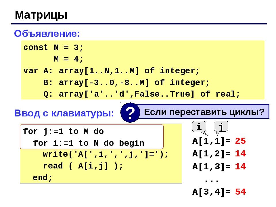 Матрицы Объявление: const N = 3; M = 4; var A: array[1..N,1..M] of integer; B...