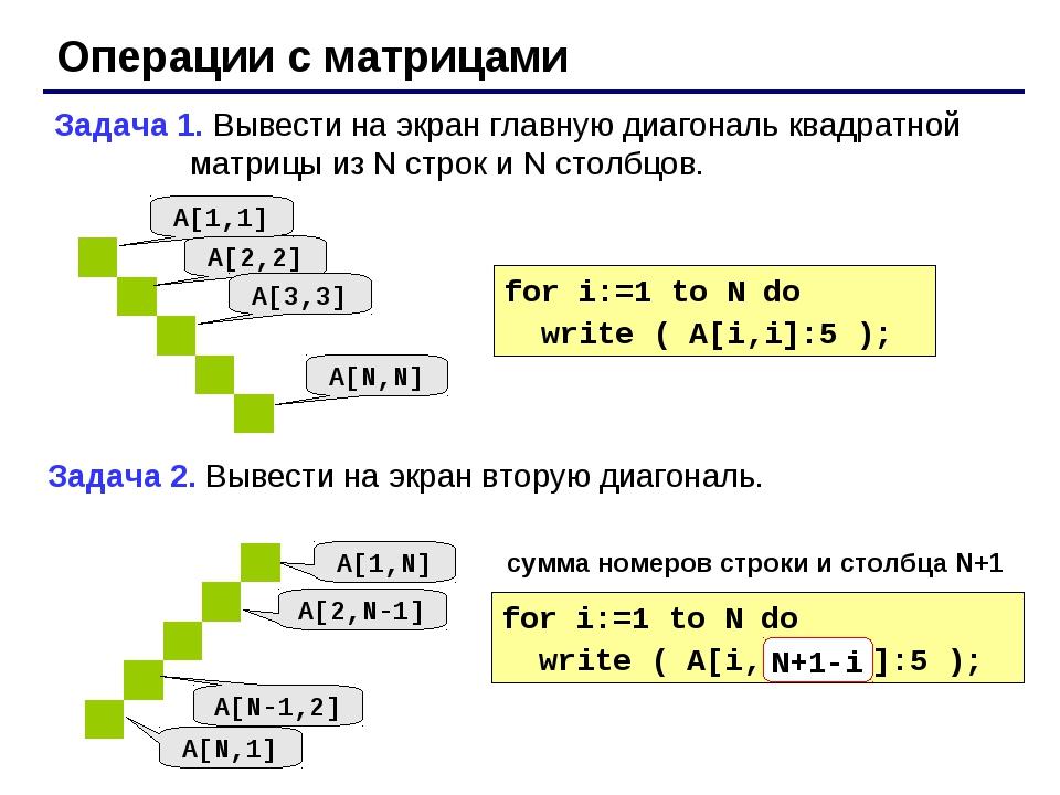 Операции с матрицами Задача 1. Вывести на экран главную диагональ квадратной...
