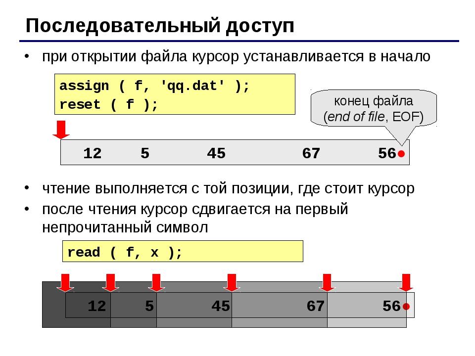 Последовательный доступ при открытии файла курсор устанавливается в начало чт...