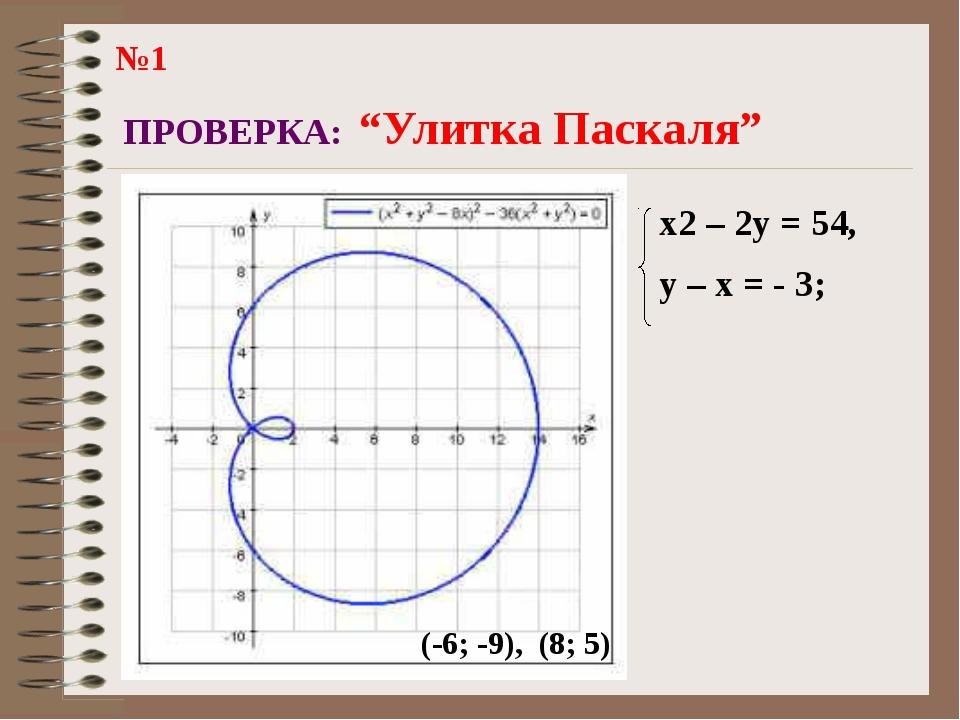 """ПРОВЕРКА: """"Улитка Паскаля"""" x2 – 2y = 54, y – x = - 3; (-6; -9), (8; 5) №1"""