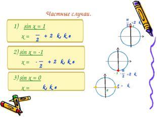 Частные случаи. sin x = 1 x = 2) sin x = -1 x = 3) sin x = 0 x = π 2 + 2πk, k