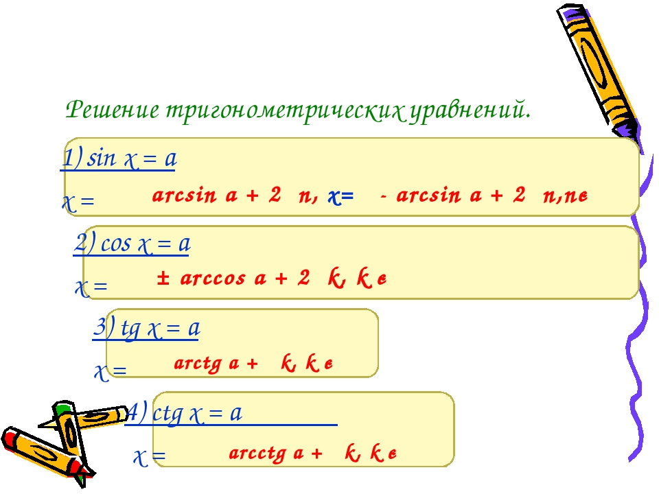 Решение тригонометрических уравнений. 1) sin x = a x = 2) cos x = a x = 3) tg...