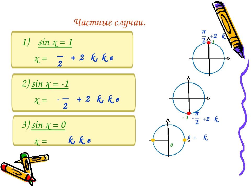 Частные случаи. sin x = 1 x = 2) sin x = -1 x = 3) sin x = 0 x = π 2 + 2πk, k...