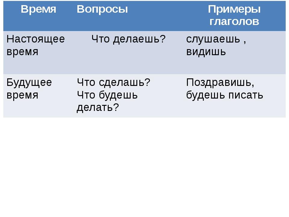 - Определите лицо и число глаголов. - Что общего в написании личных окончани...