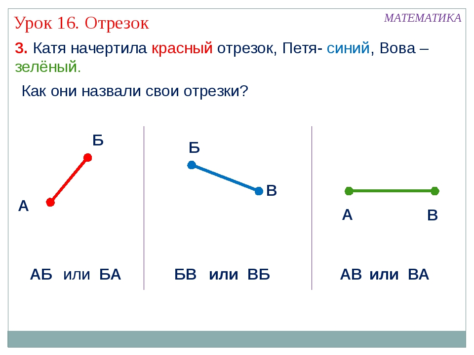 3. Катя начертила красный отрезок, Петя- синий, Вова – зелёный. МАТЕМАТИКА Ур...