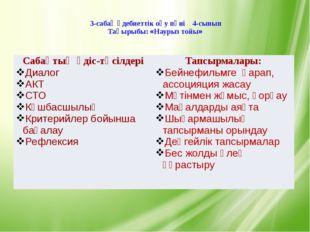 3-сабақ әдебиеттік оқу пәні 4-сынып Тақырыбы: «Наурыз тойы» Сабақтың әдіс-тә