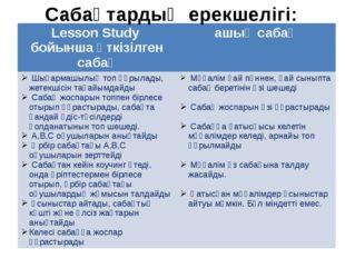 Сабақтардың ерекшелігі: Lesson Studyбойынша өткізілген сабақ ашық сабақ Шығар