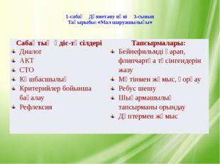 1-сабақ Дүниетану пәні 3-сынып Тақырыбы: «Мал шаруашылығы» Сабақтың әдіс-тәс