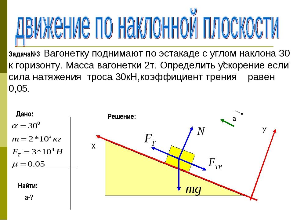 Дано: Найти: а-? Решение: Х У Задача№3 Вагонетку поднимают по эстакаде с угло...