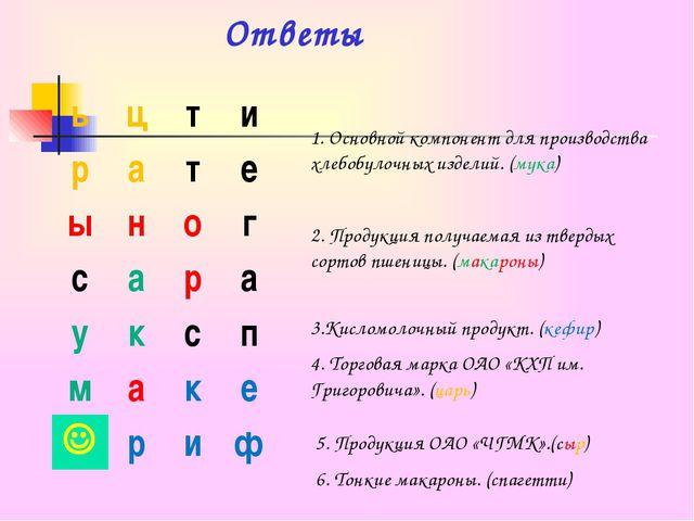 Ответы 1. Основной компонент для производства хлебобулочных изделий. (мука) 2...