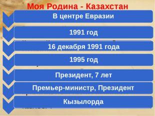 Моя Родина - Казахстан В центре Евразии 1991 год 16 декабря 1991 года 1995 го