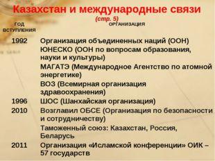 Казахстан и международные связи (стр. 5) ГОД ВСТУПЛЕНИЯ ОРГАНИЗАЦИЯ 1992 Орг