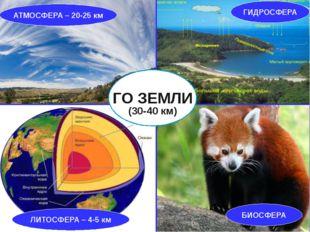 ГО ЗЕМЛИ (30-40 км) БИОСФЕРА ЛИТОСФЕРА – 4-5 км АТМОСФЕРА – 20-25 км ГИДРОСФ