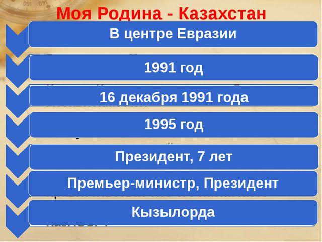 Моя Родина - Казахстан В центре Евразии 1991 год 16 декабря 1991 года 1995 го...