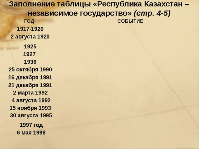 Заполнение таблицы «Республика Казахстан – независимое государство» (стр. 4-...