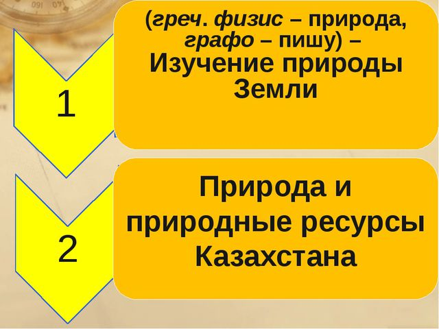 Природа и природные ресурсы Казахстана (греч. физис – природа, графо – пишу)...