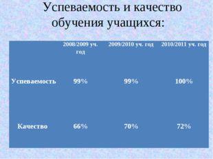 Успеваемость и качество обучения учащихся: 2008/2009 уч. год2009/2010 уч.