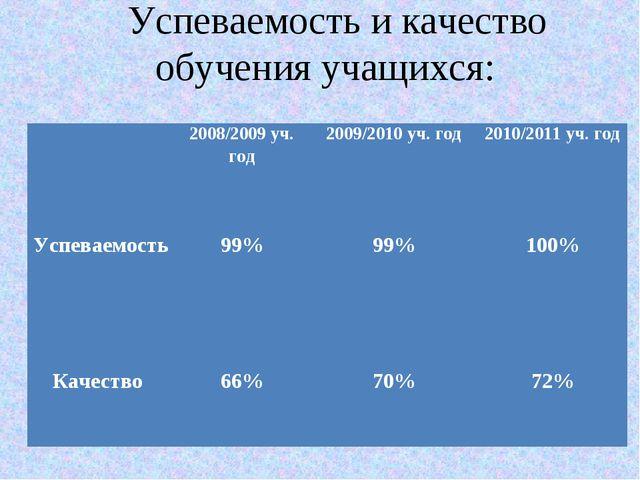 Успеваемость и качество обучения учащихся: 2008/2009 уч. год2009/2010 уч....