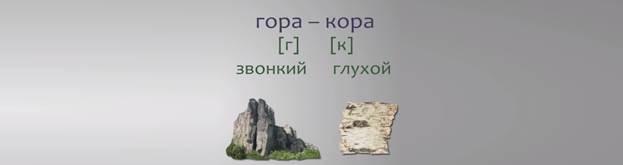 http://znaika.ru/synopsis_content/1967cf72c040224e7750a516a8b7f755657e9701b27bec17000752/Soglasnye%20zvonkie%20i%20gluhue.files/image003.jpg
