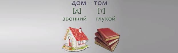 http://znaika.ru/synopsis_content/1967cf72c040224e7750a516a8b7f755657e9701b27bec17000752/Soglasnye%20zvonkie%20i%20gluhue.files/image002.jpg