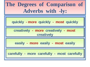 The Degrees of Comparison of Adverbs with -ly: quickly - more quickly - most
