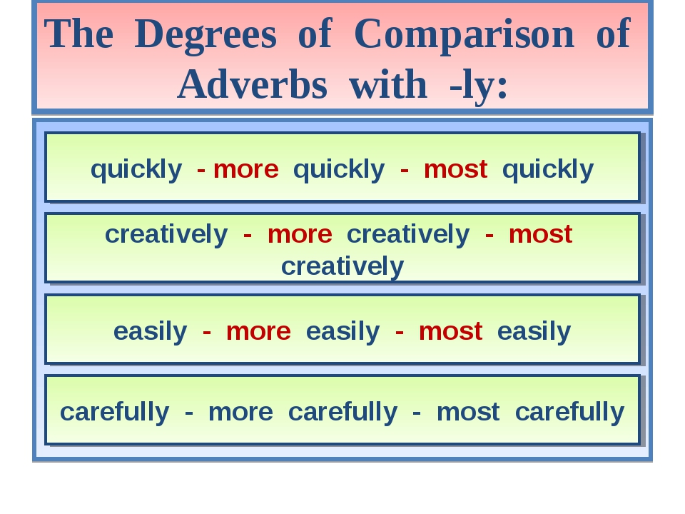 The Degrees of Comparison of Adverbs with -ly: quickly - more quickly - most...