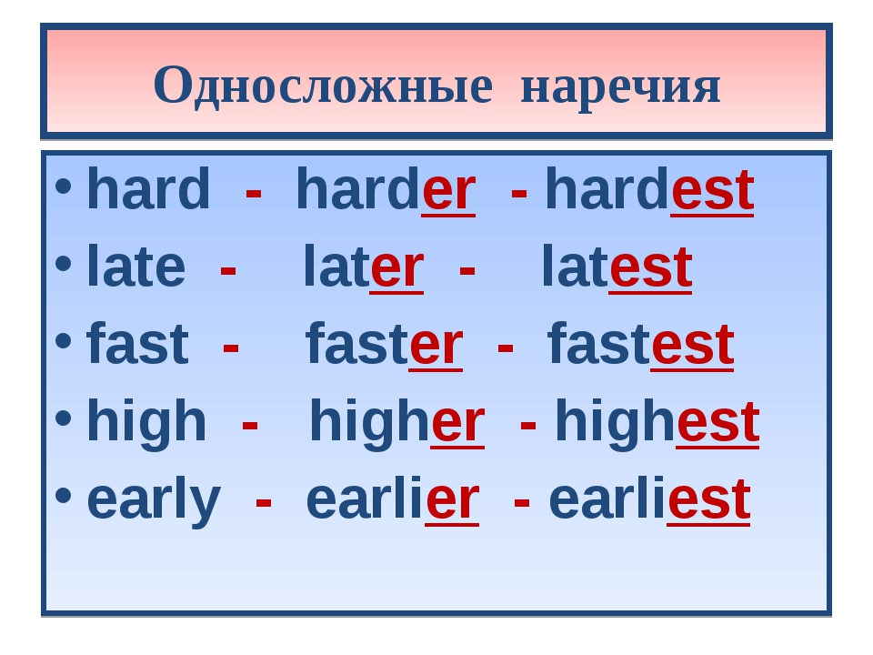 Односложные наречия hard - harder - hardest late - later - latest fast - fast...