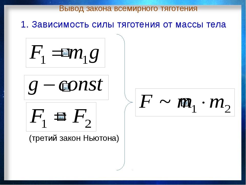 Вывод закона всемирного тяготения (третий закон Ньютона) 1. Зависимость силы...