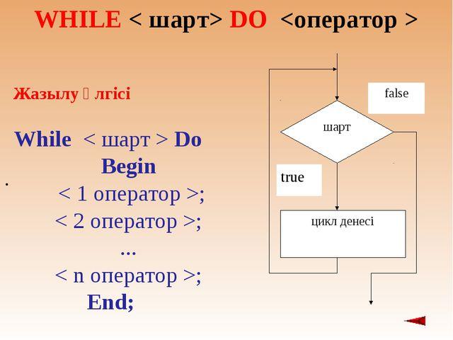 WHILЕ < шарт> DO  . Жазылу үлгісі Whіle < шарт > Do Begіn  < 1 оператор >;...