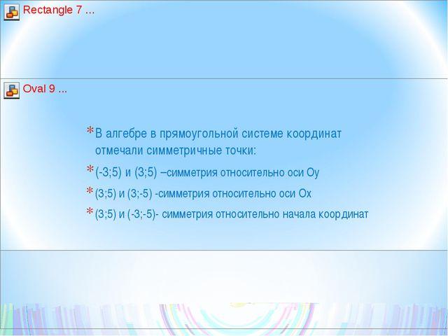 В алгебре в прямоугольной системе координат отмечали симметричные точки: (-3;...