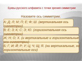 Буквы русского алфавита с точки зрения симметрии Назовите ось симметрии. А