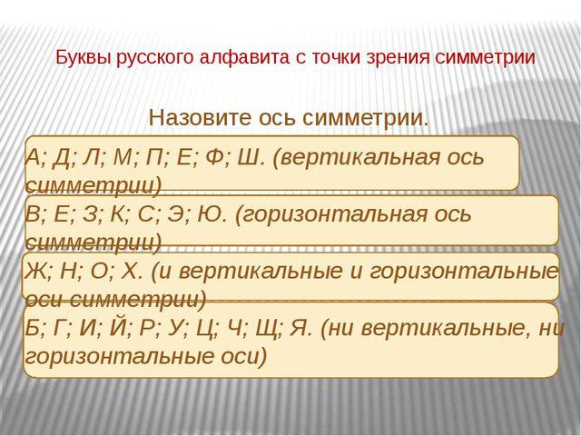 Буквы русского алфавита с точки зрения симметрии Назовите ось симметрии. А...