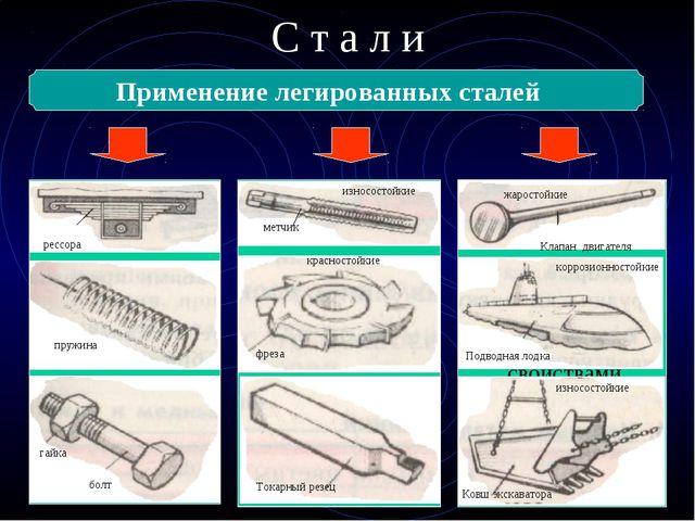 С т а л и Применение легированных сталей Инструментальные Специальные с особы...