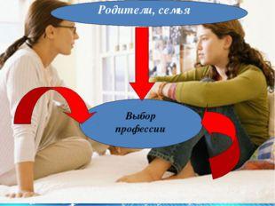 Выбор профессии Родители, семья