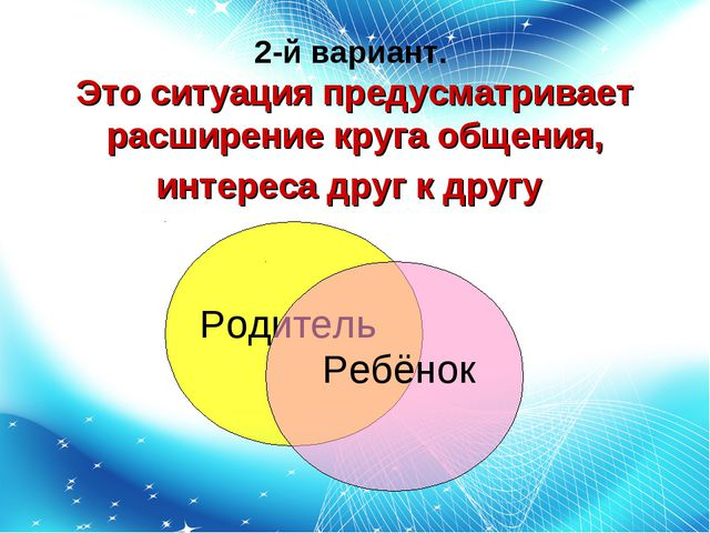 2-й вариант. Это ситуация предусматривает расширение круга общения, интереса...
