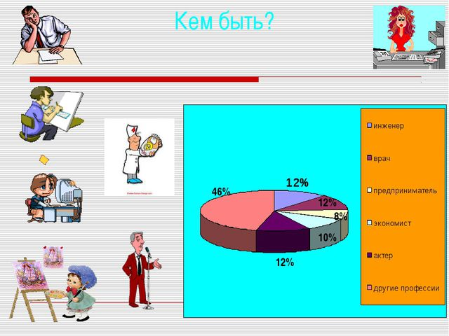 Кем быть? 12% 12% 10% 8% 46%