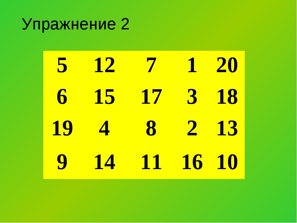 Упражнение 2 5127120 61517318 1948213 914111610