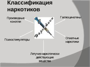 Классификация наркотиков Производные конопли Опиатные наркотики Психостимулят