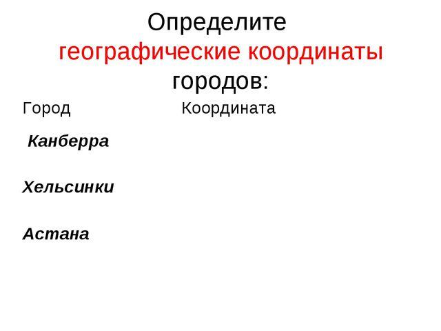 Определите географические координаты городов: ГородКоордината Канберра  Хе...