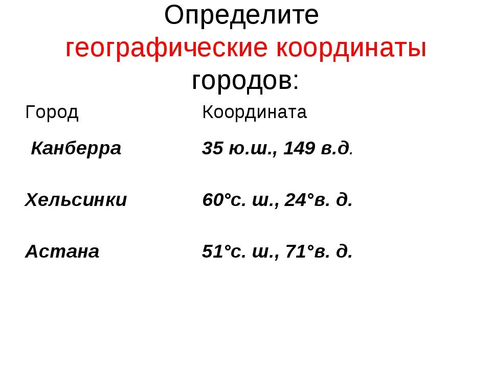 Определите географические координаты городов: ГородКоордината Канберра 35 ю...